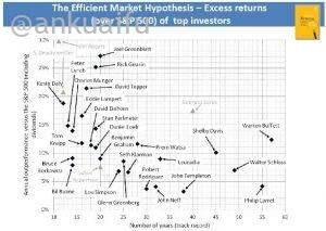 The-Efficient-Market-Hypothesis-Excess-returns