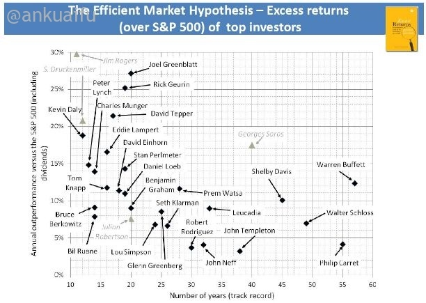 The-Efficient-Market-Hypothesis-Excess-returns
